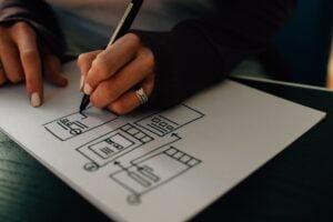 Descubra por que você precisa melhorar a experiência do usuário do seu site